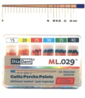 Image for Dia-Dent Ml-029 G/P Points (Accessory Sizes)